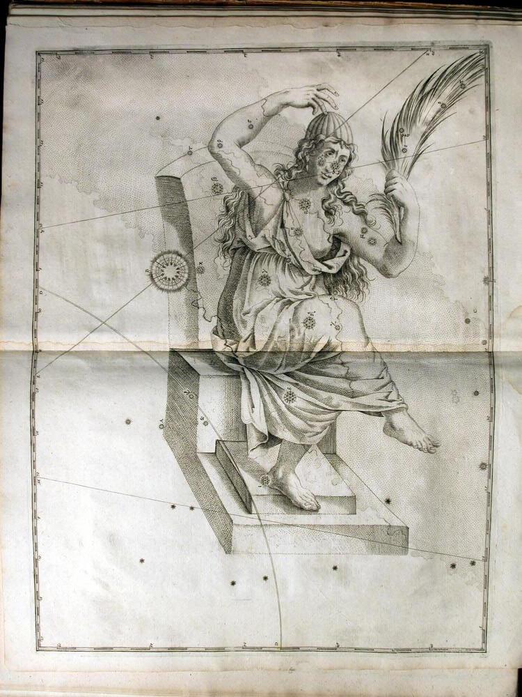 「ウラノメトリア (Uranometria)」(ヨハン・バイエル、1661年版)